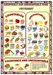 01cdb-countable-and-uncountable-food